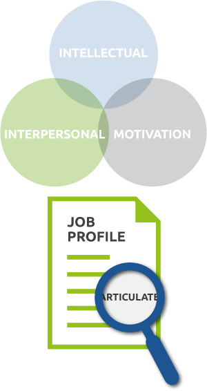 Enhanced job profile Venn diagram used in interview seminar
